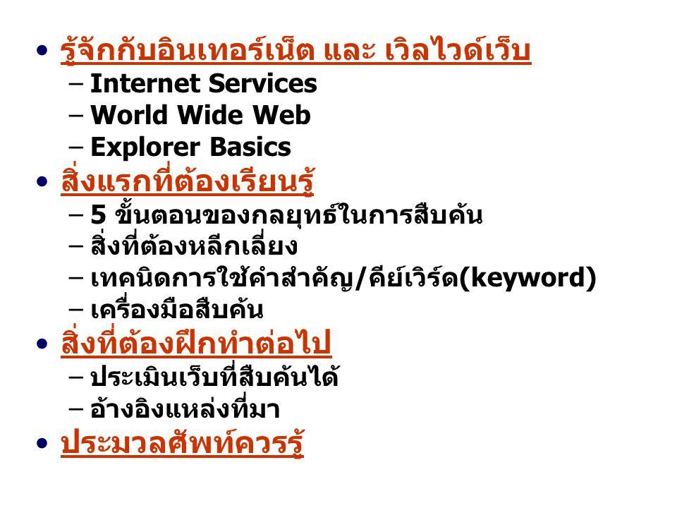 รู้จักกับ Internet และ World Wide Web