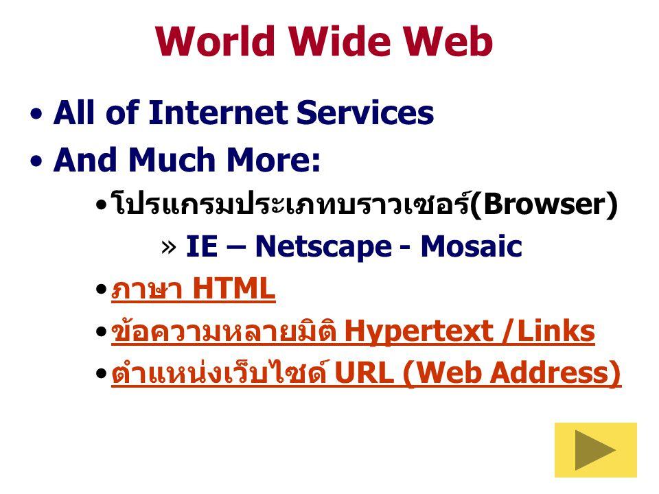 World Wide Web All of Internet Services And Much More: โปรแกรมประเภทบราวเซอร์(Browser) » IE – Netscape - Mosaic ภาษา HTMLภาษา HTML ข้อความหลายมิติ Hypertext /Linksข้อความหลายมิติ Hypertext /Links ตำแหน่งเว็บไซด์ URL (Web Address)ตำแหน่งเว็บไซด์ URL (Web Address)