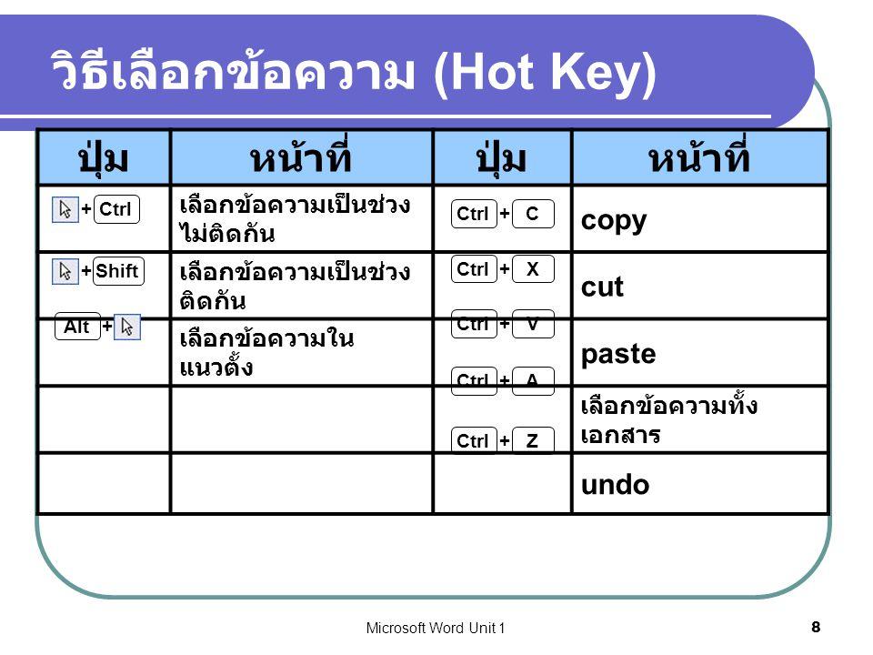 Microsoft Word Unit 18 วิธีเลือกข้อความ (Hot Key) ปุ่มหน้าที่ปุ่มหน้าที่ เลือกข้อความเป็นช่วง ไม่ติดกัน copy เลือกข้อความเป็นช่วง ติดกัน cut เลือกข้อความใน แนวตั้ง paste เลือกข้อความทั้ง เอกสาร undo Ctrl Shift Alt Ctrl+C +X +V +A +Z + + +