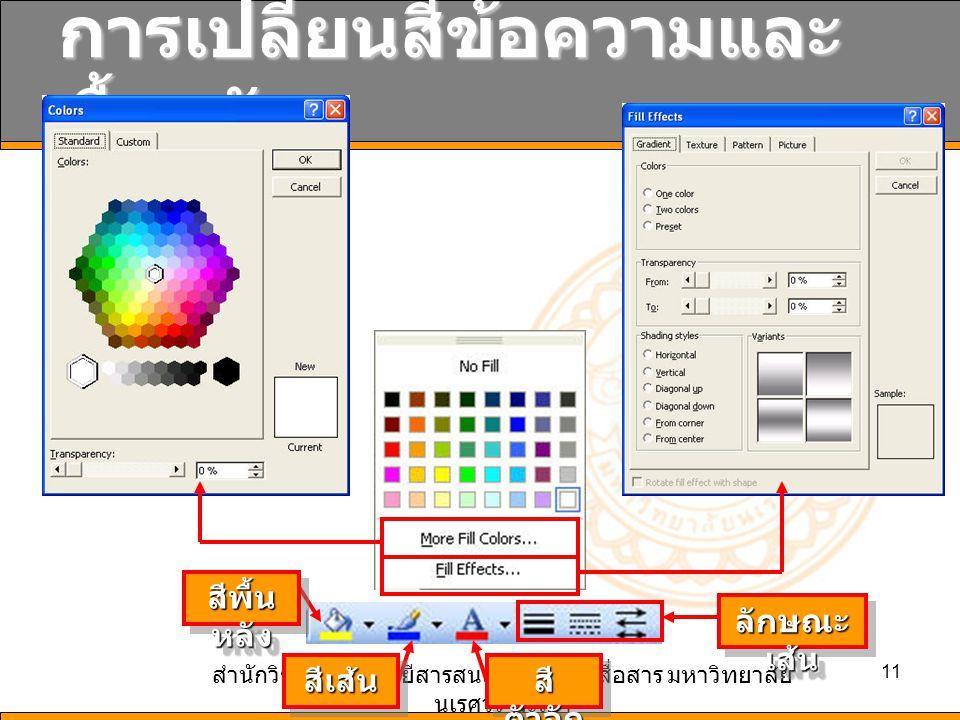 สำนักวิชาเทคโนโลยีสารสนเทศและการสื่อสาร มหาวิทยาลัย นเรศวร พะเยา 11 การเปลี่ยนสีข้อความและ พื้นหลัง สีพื้น หลัง สีเส้นสีเส้น สี ตัวอัก ษร ลักษณะ เส้น