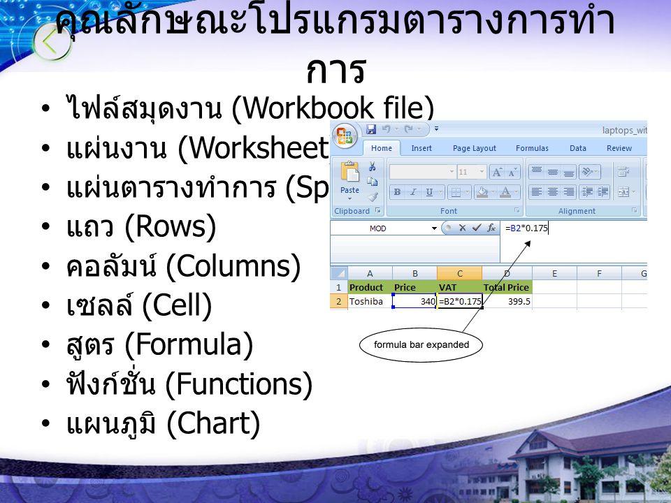 คุณลักษณะโปรแกรมตารางการทำ การ ไฟล์สมุดงาน (Workbook file) แผ่นงาน (Worksheet) แผ่นตารางทำการ (Spreadsheet) แถว (Rows) คอลัมน์ (Columns) เซลล์ (Cell)
