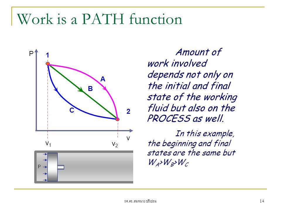 รศ. ดร. สมหมาย ปรีเปรม 14 B Work is a PATH function v P v1v1 v2v2 1 2 C A P Amount of work involved depends not only on the initial and final state of