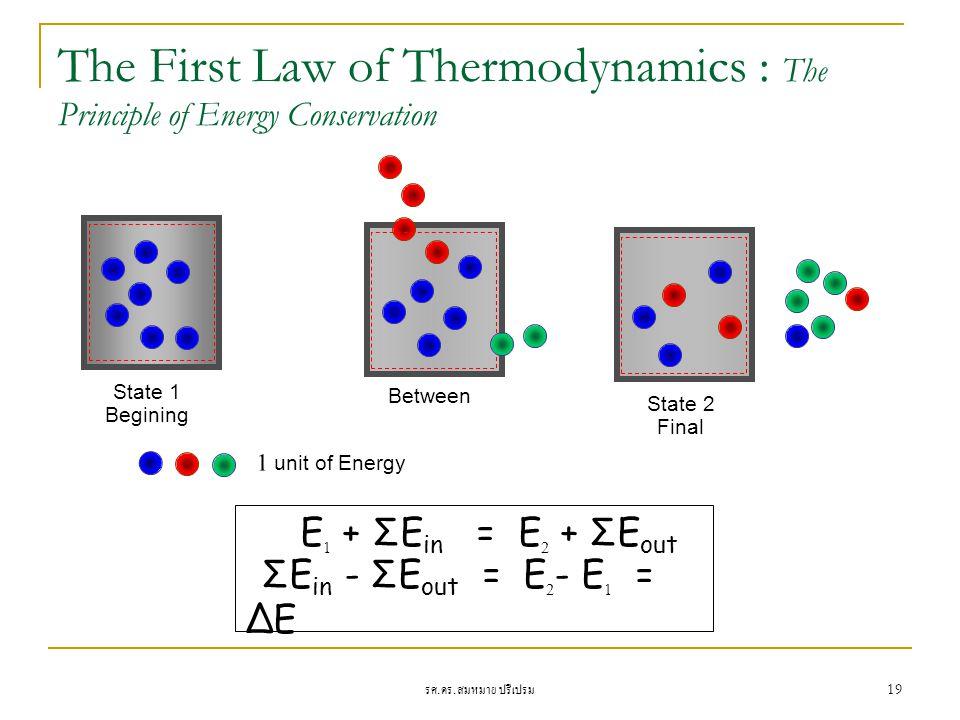 รศ. ดร. สมหมาย ปรีเปรม 19 State 1 Begining E 1 + ΣE in = E 2 + ΣE out ΣE in - ΣE out = E 2 - E 1 = ΔE The First Law of Thermodynamics : The Principle