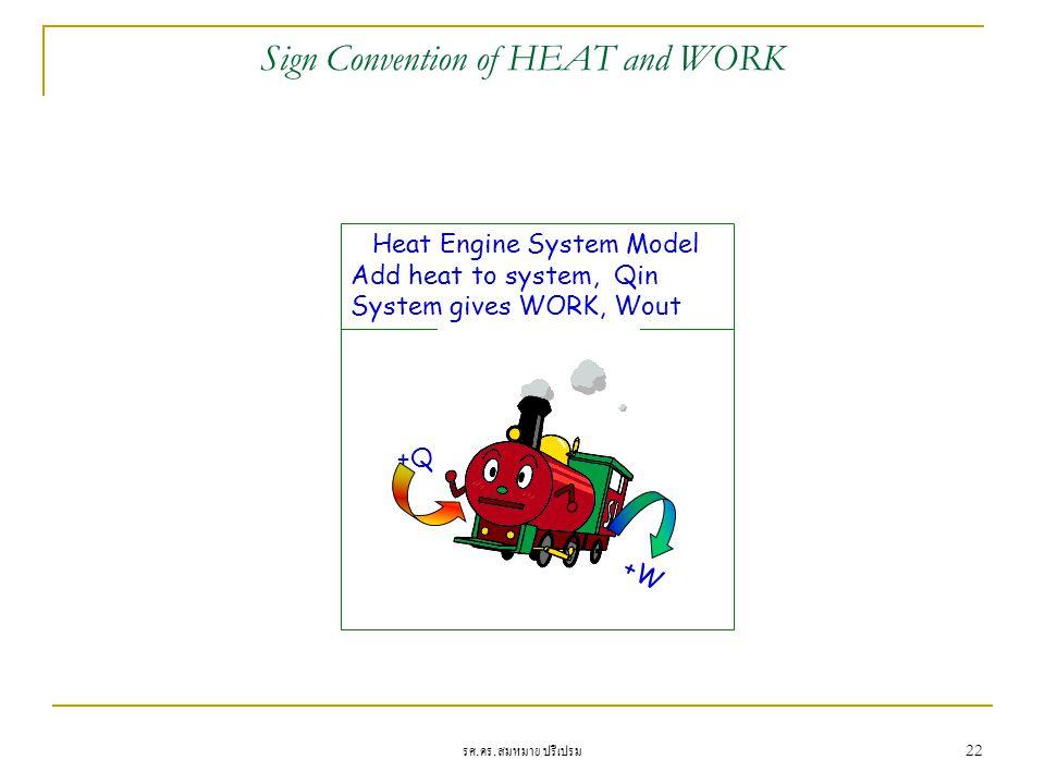 รศ. ดร. สมหมาย ปรีเปรม 22 Sign Convention of HEAT and WORK Heat Engine System Model Add heat to system, Qin System gives WORK, Wout +Q +W