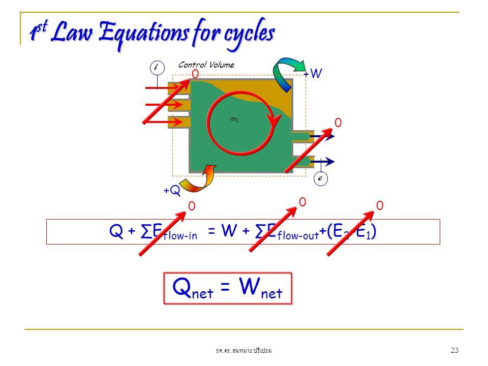 รศ. ดร. สมหมาย ปรีเปรม 23 1 st Law Equations for cycles Q + ∑E flow-in = W + ∑E flow-out +(E 2 -E 1 ) +W Control Volume m1m1 m2m2 +Q i e Q net = W net
