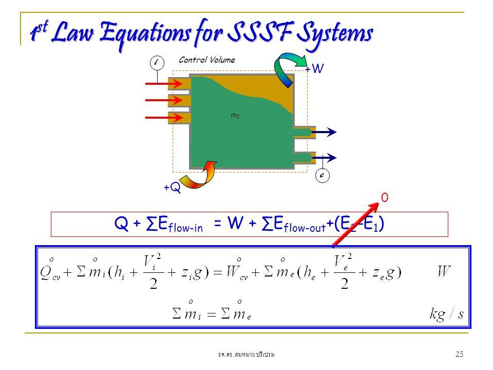 รศ. ดร. สมหมาย ปรีเปรม 25 1 st Law Equations for SSSF Systems Q + ∑E flow-in = W + ∑E flow-out +(E 2 -E 1 ) +W Control Volume m1m1 m2m2 +Q i e 0