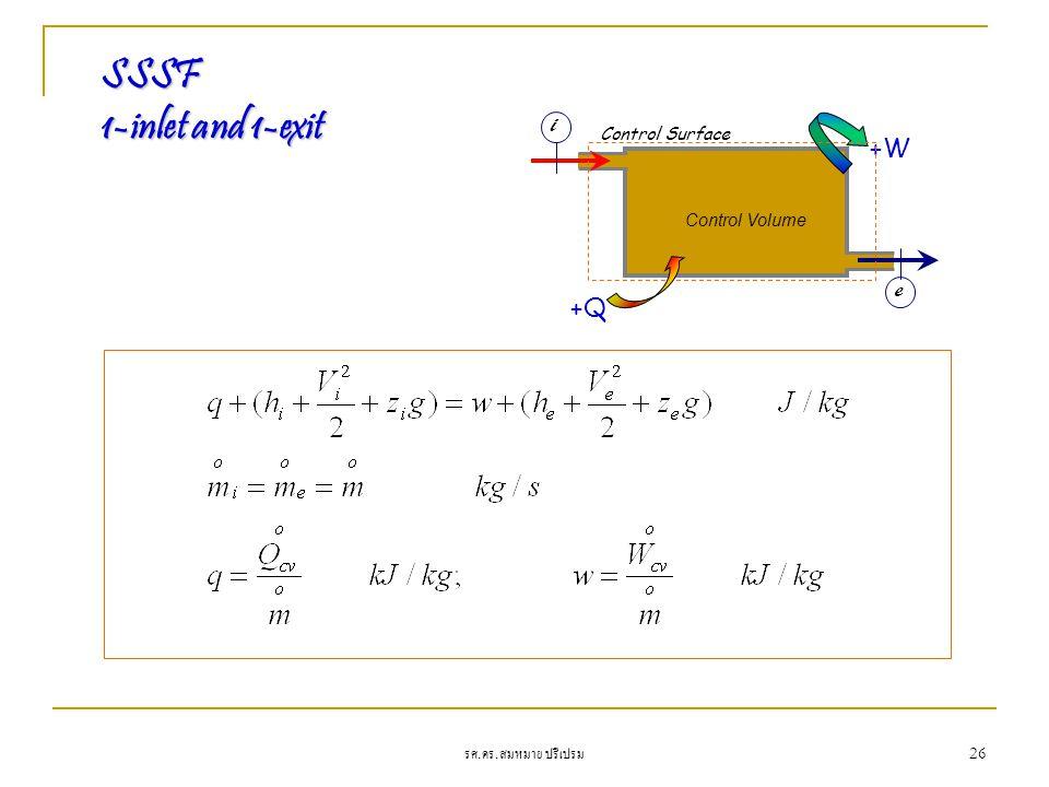 รศ. ดร. สมหมาย ปรีเปรม 26 SSSF 1-inlet and 1-exit +W Control Surface +Q Control Volume i e