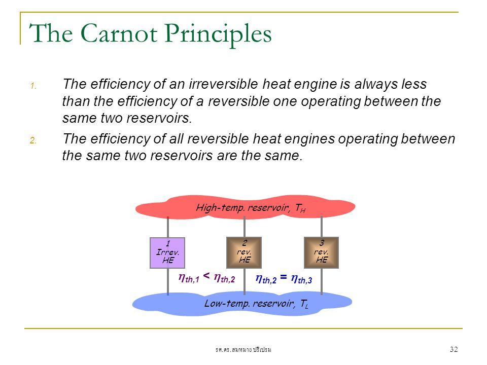 รศ. ดร. สมหมาย ปรีเปรม 32 The Carnot Principles 1. The efficiency of an irreversible heat engine is always less than the efficiency of a reversible on