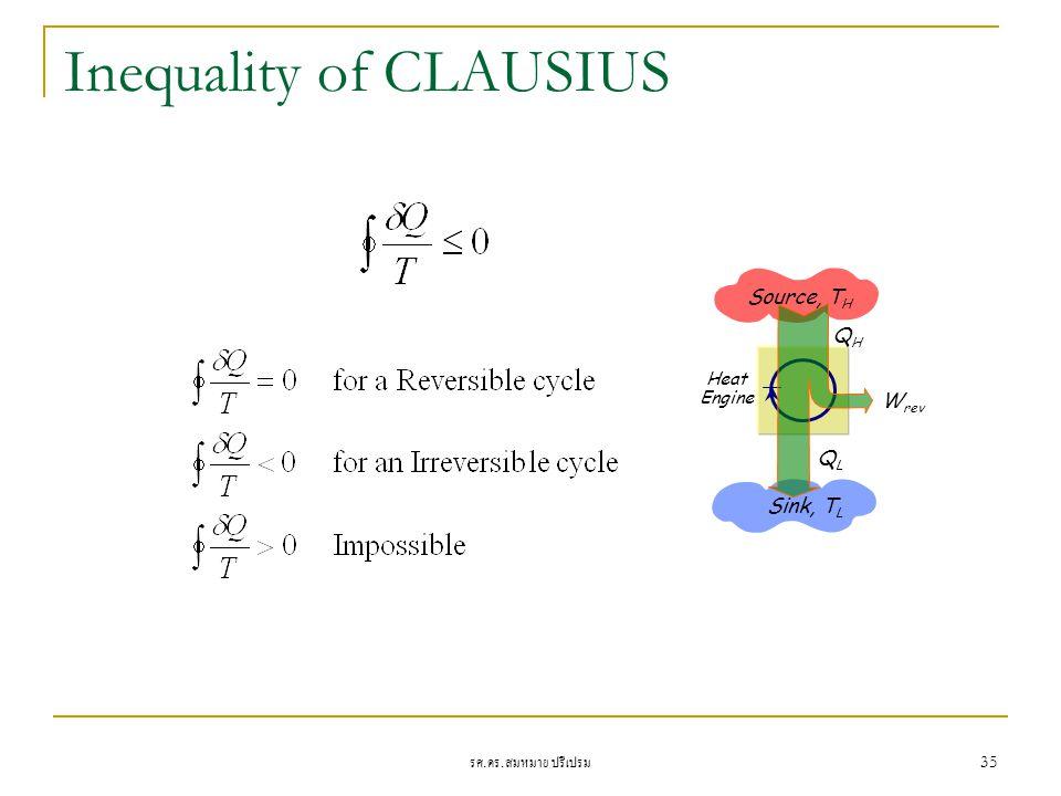 รศ. ดร. สมหมาย ปรีเปรม 35 Inequality of CLAUSIUS Heat Engine Source, T H Sink, T L W rev QHQH QLQL