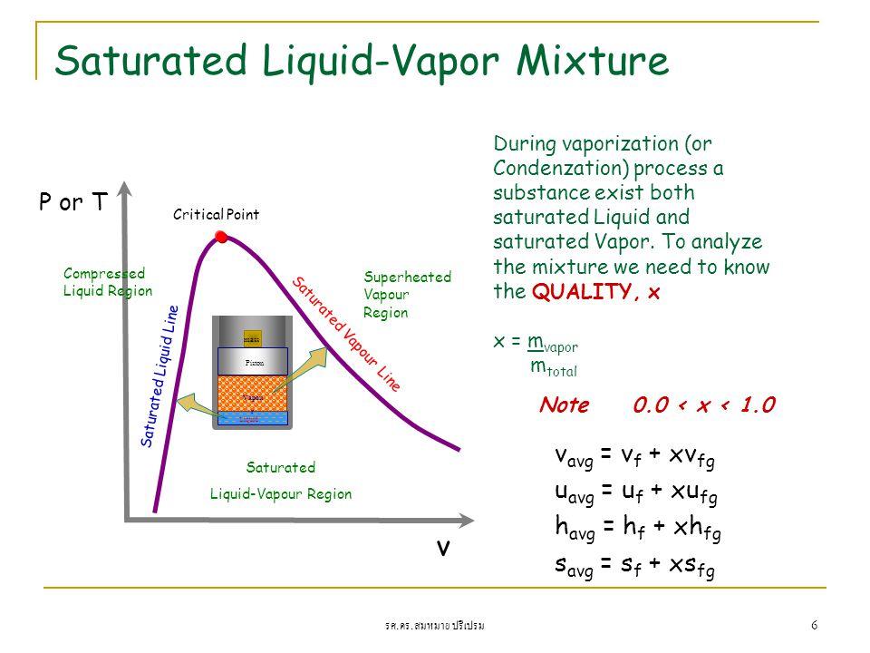 รศ. ดร. สมหมาย ปรีเปรม 6 Saturated Liquid-Vapor Mixture P or T v Critical Point Superheated Vapour Region Saturated Liquid-Vapour Region Compressed Li