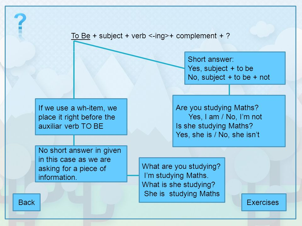 To Be + subject + verb + complement + ? If we use a wh-item, we place it right before the auxiliar verb TO BE Are you studying Maths? Yes, I am / No,