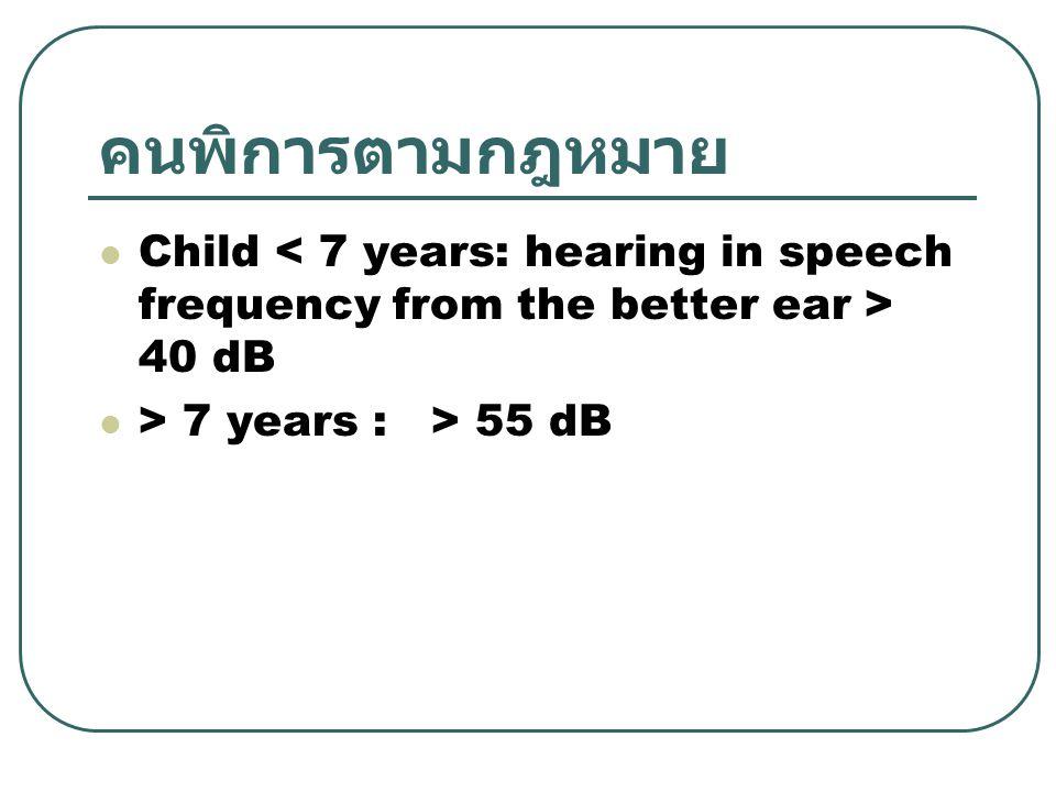 คนพิการตามกฎหมาย Child 40 dB > 7 years : > 55 dB