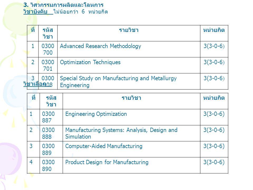 3. วิศวกรรมการผลิตและโลหการ วิชาบังคับ ไม่น้อยกว่า 6 หน่วยกิต ที่รหัส วิชา รายวิชาหน่วยกิต 10300 700 Advanced Research Methodology3(3-0-6) 20300 701 O