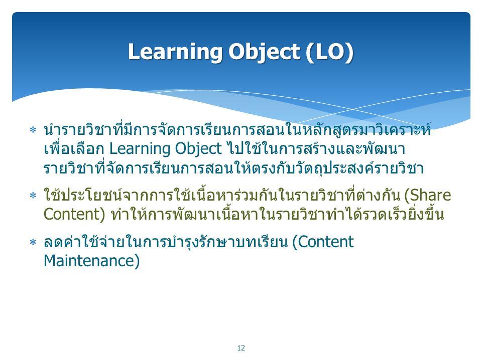  นำรายวิชาที่มีการจัดการเรียนการสอนในหลักสูตรมาวิเคราะห์ เพื่อเลือก Learning Object ไปใช้ในการสร้างและพัฒนา รายวิชาที่จัดการเรียนการสอนให้ตรงกับวัตถุ