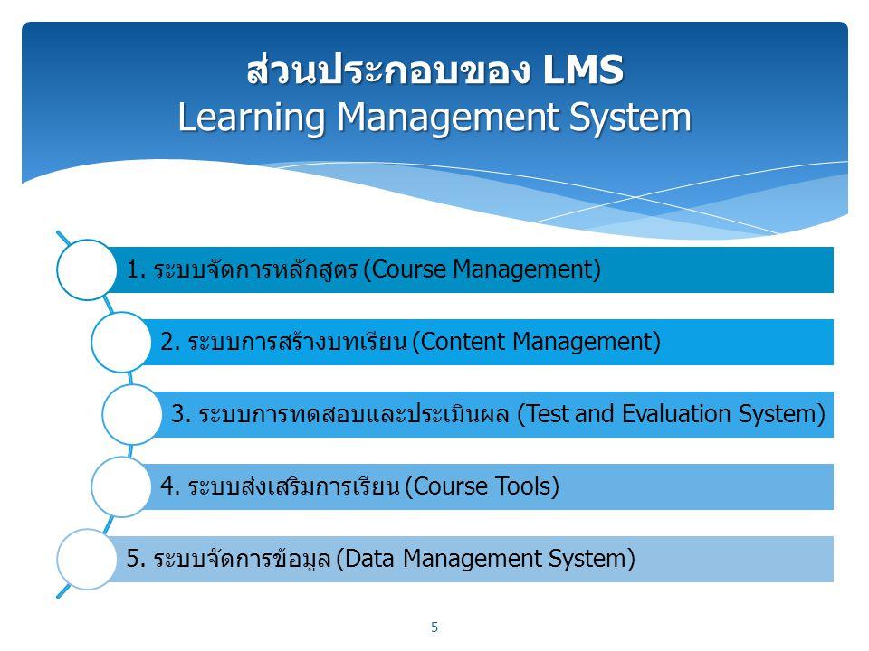 5 ส่วนประกอบของ LMS Learning Management System