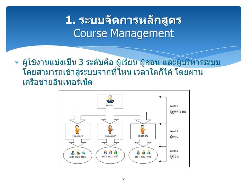 ผู้ใช้งานแบ่งเป็น 3 ระดับคือ ผู้เรียน ผู้สอน และผู้บริหารระบบ โดยสามารถเข้าสู่ระบบจากที่ไหน เวลาใดก็ได้ โดยผ่าน เครือข่ายอินเทอร์เน็ต 6 1. ระบบจัดกา