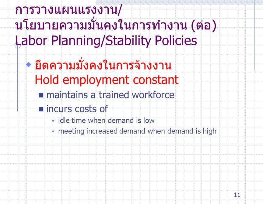 11 การวางแผนแรงงาน/ นโยบายความมั่นคงในการทำงาน (ต่อ) Labor Planning/Stability Policies  ยึดความมั่งคงในการจ้างงาน Hold employment constant maintains