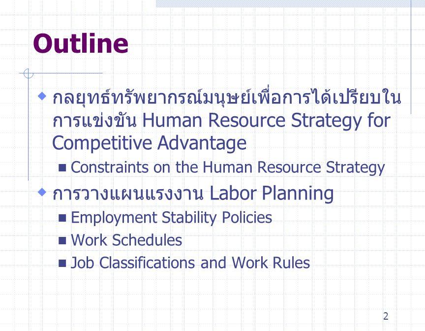 2 Outline  กลยุทธ์ทรัพยากรณ์มนุษย์เพื่อการได้เปรียบใน การแข่งขัน Human Resource Strategy for Competitive Advantage Constraints on the Human Resource