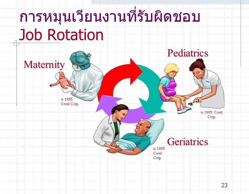 23 การหมุนเวียนงานที่รับผิดชอบ Job Rotation Geriatrics ฉ 1995 Corel Corp. Pediatrics Maternity