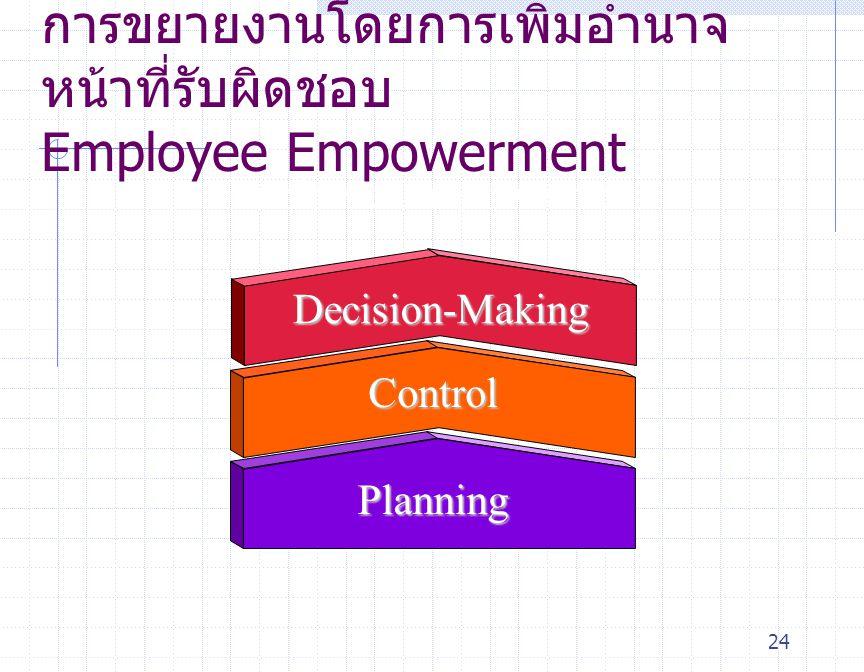 24 การขยายงานโดยการเพิ่มอำนาจ หน้าที่รับผิดชอบ Employee Empowerment Employee Empowerment Control Decision-Making Planning
