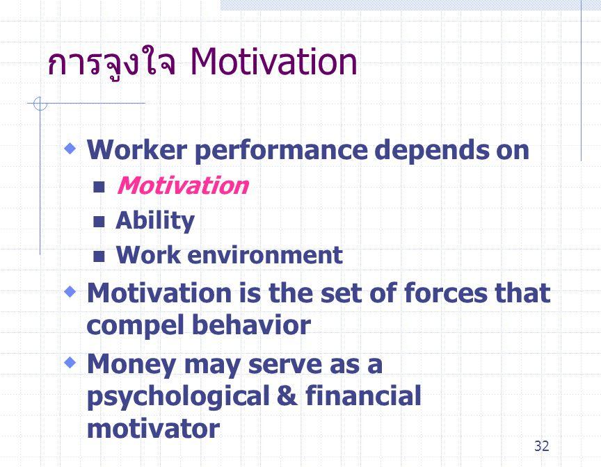 32 การจูงใจ Motivation  Worker performance depends on Motivation Ability Work environment  Motivation is the set of forces that compel behavior  Mo