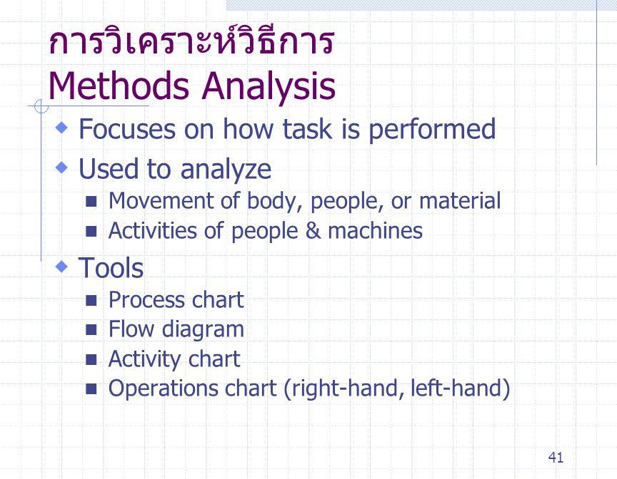 41 การวิเคราะห์วิธีการ Methods Analysis  Focuses on how task is performed  Used to analyze Movement of body, people, or material Activities of peopl