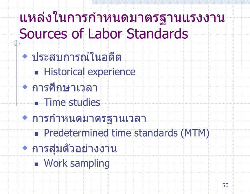 50 แหล่งในการกำหนดมาตรฐานแรงงาน Sources of Labor Standards  ประสบการณ์ในอดีต Historical experience  การศึกษาเวลา Time studies  การกำหนดมาตรฐานเวลา
