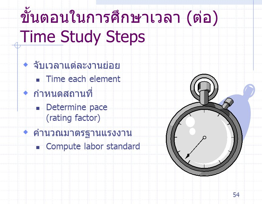 54 ขั้นตอนในการศึกษาเวลา (ต่อ) Time Study Steps  จับเวลาแต่ละงานย่อย Time each element  กำหนดสถานที่ Determine pace (rating factor)  คำนวณมาตรฐานแร