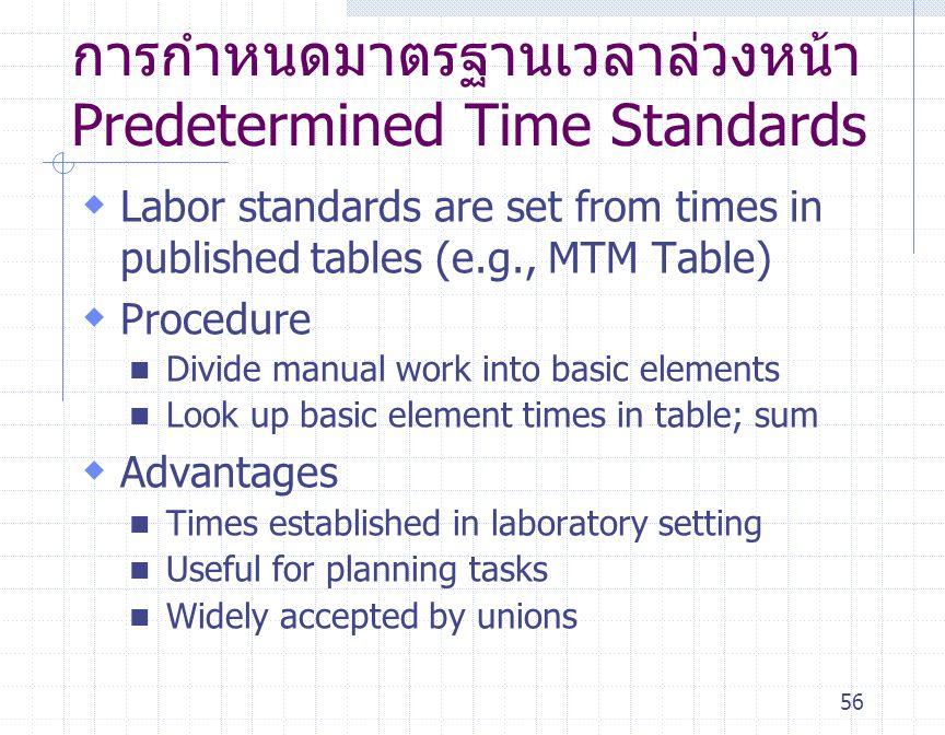 56 การกำหนดมาตรฐานเวลาล่วงหน้า Predetermined Time Standards  Labor standards are set from times in published tables (e.g., MTM Table)  Procedure Div