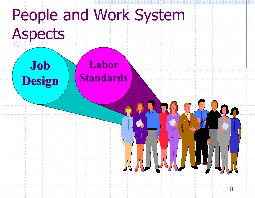 8 People and Work System Aspects Job Design Labor Standards