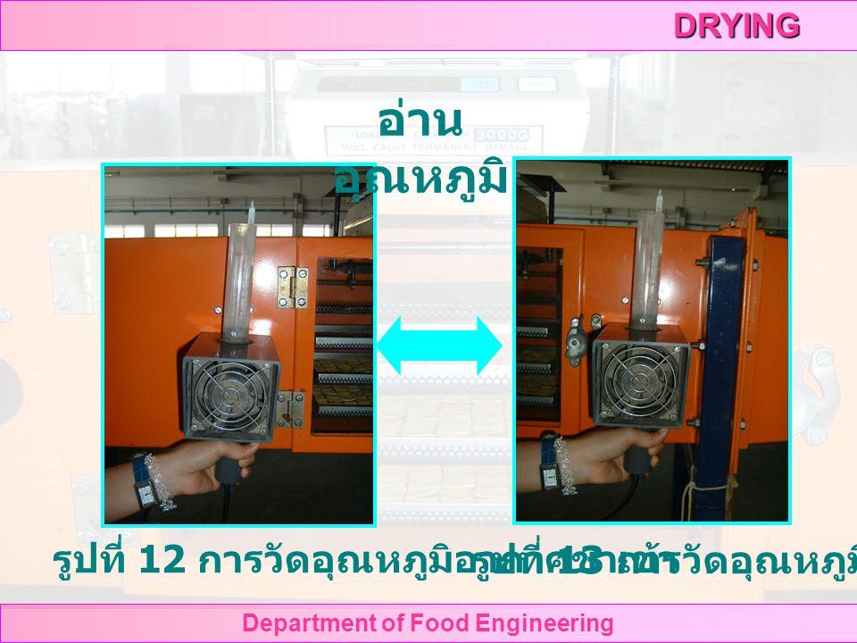 DRYING Department of Food Engineering รูปที่ 11 การวัดความเร็วลม เครื่องวัด ความเร็วลม
