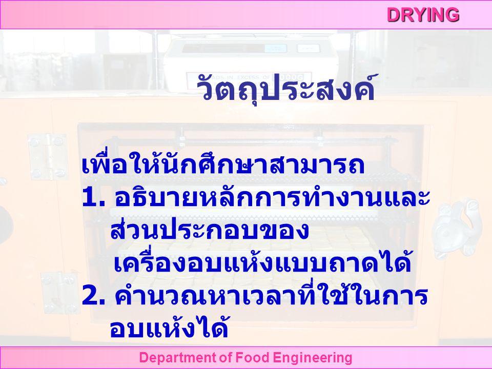 DRYING Department of Food Engineering เพื่อให้นักศึกษาสามารถ 1.