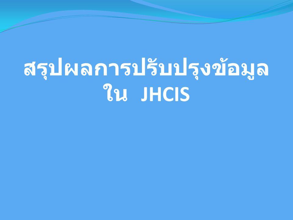 สรุปผลการปรับปรุงข้อมูล ใน JHCIS