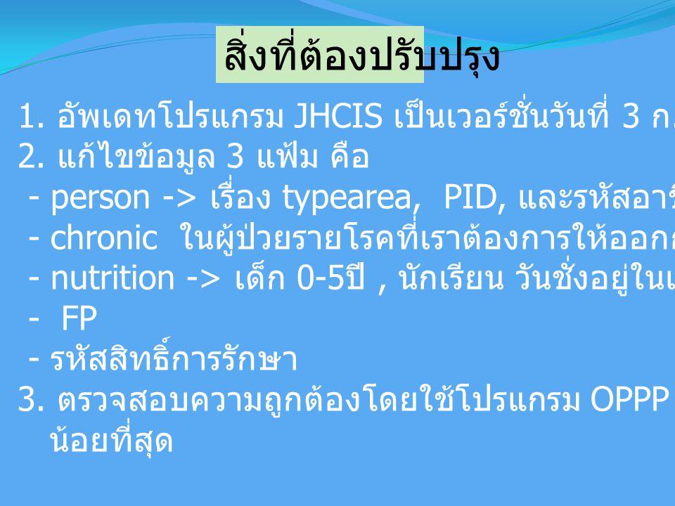 รพ.สต. หนองชุม 1.Update JHCIS เป็น เวอร์ชัน 3 ก. ค.