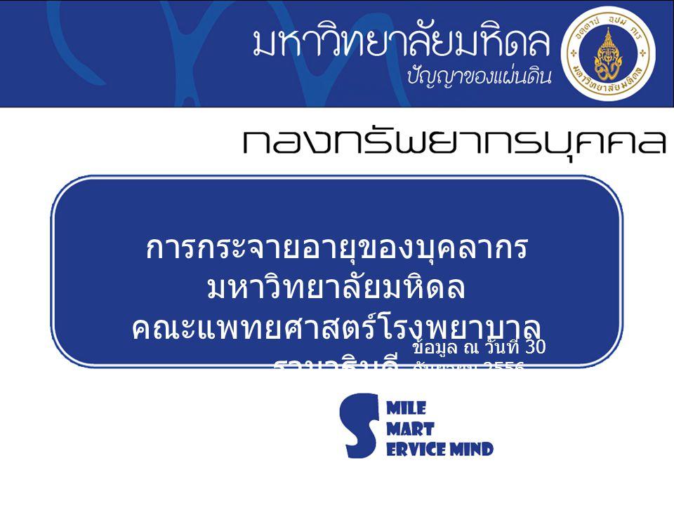 การกระจายอายุของบุคลากร มหาวิทยาลัยมหิดล คณะแพทยศาสตร์โรงพยาบาล รามาธิบดี ข้อมูล ณ วันที่ 30 กันยายน 2556