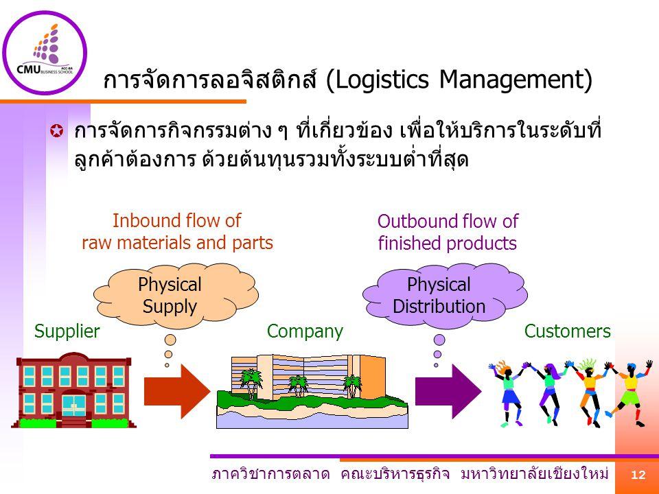 ภาควิชาการตลาด คณะบริหารธุรกิจ มหาวิทยาลัยเชียงใหม่ 12 การจัดการลอจิสติกส์ (Logistics Management)  การจัดการกิจกรรมต่าง ๆ ที่เกี่ยวข้อง เพื่อให้บริกา
