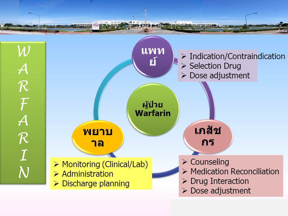 WARFARINWARFARIN WARFARINWARFARIN ผู้ป่วย Warfarin แพท ย์ เภสัช กร พยาบ าล  Indication/Contraindication  Selection Drug  Dose adjustment  Counseli