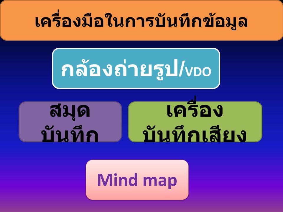 สมุด บันทึก เครื่อง บันทึกเสียง กล้องถ่ายรูป / VDO Mind map เครื่องมือในการบันทึกข้อมูล