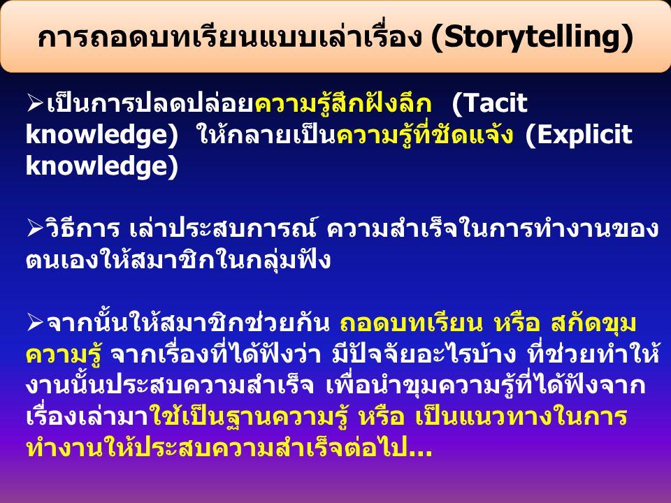 การถอดบทเรียนแบบเล่าเรื่อง (Storytelling)  เป็นการปลดปล่อยความรู้สึกฝังลึก (Tacit knowledge) ให้กลายเป็นความรู้ที่ชัดแจ้ง (Explicit knowledge)  วิธี