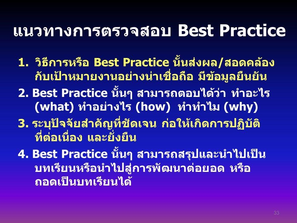 แนวทางการตรวจสอบ Best Practice 1. วิธีการหรือ Best Practice นั้นส่งผล/สอดคล้อง กับเป้าหมายงานอย่างน่าเชื่อถือ มีข้อมูลยืนยัน 2. Best Practice นั้นๆ สา