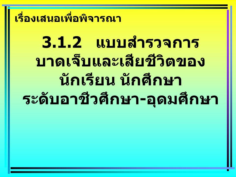 3.1.3 แบบรายงาน อุบัติเหตุ – อุบัติภัย ของสถานศึกษา ( ระยะเร่งด่วน ) เรื่องเสนอเพื่อพิจารณา
