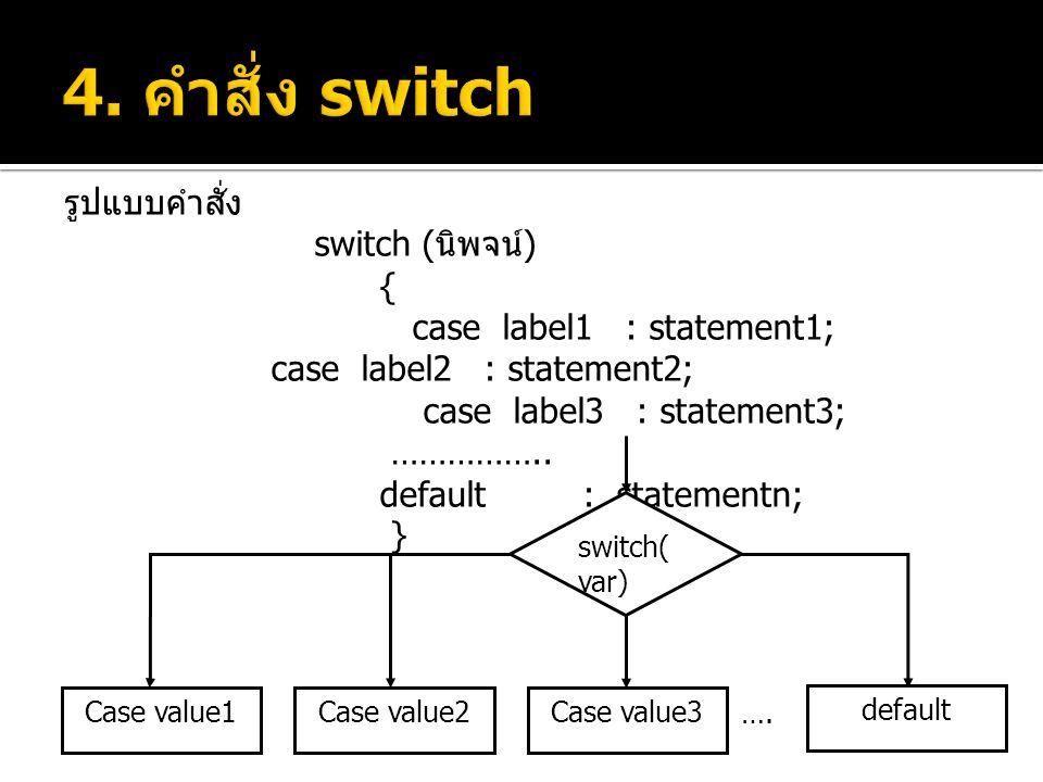 รูปแบบคำสั่ง switch ( นิพจน์ ) { case label1 : statement1; case label2 : statement2; case label3 : statement3; …………….. default : statementn; } …. swit