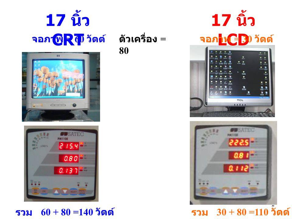 2 17 นิ้ว CRT จอภาพ = 60 วัตต์ตัวเครื่อง = 80 รวม 60 + 80 =140 วัตต์ 17 นิ้ว LCD จอภาพ = 30 วัตต์ รวม 30 + 80 =110 วัตต์