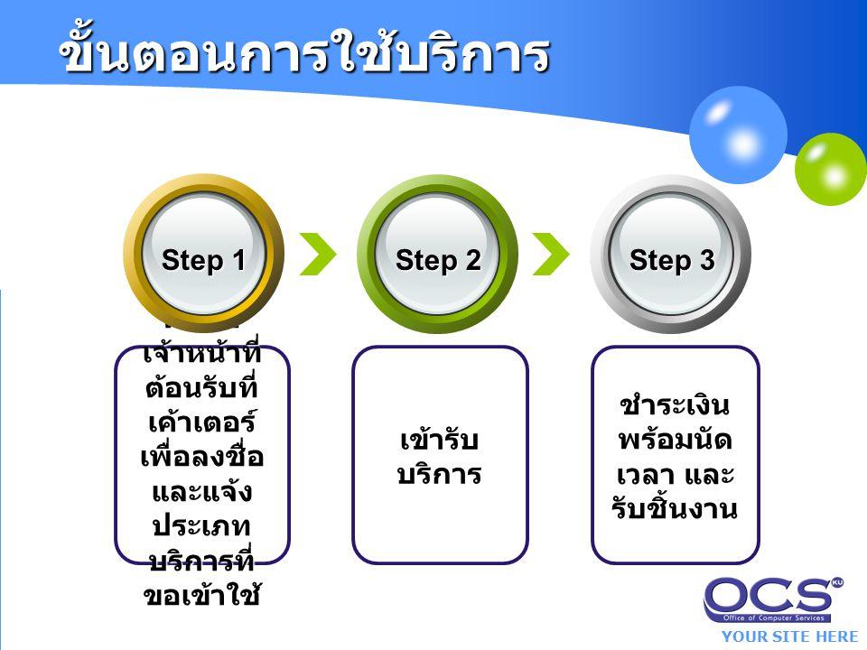 YOUR SITE HERE ขั้นตอนการใช้บริการ เข้ารับ บริการ ติดต่อ เจ้าหน้าที่ ต้อนรับที่ เค้าเตอร์ เพื่อลงชื่อ และแจ้ง ประเภท บริการที่ ขอเข้าใช้ ชำระเงิน พร้อมนัด เวลา และ รับชิ้นงาน Step 1 Step 2 Step 3