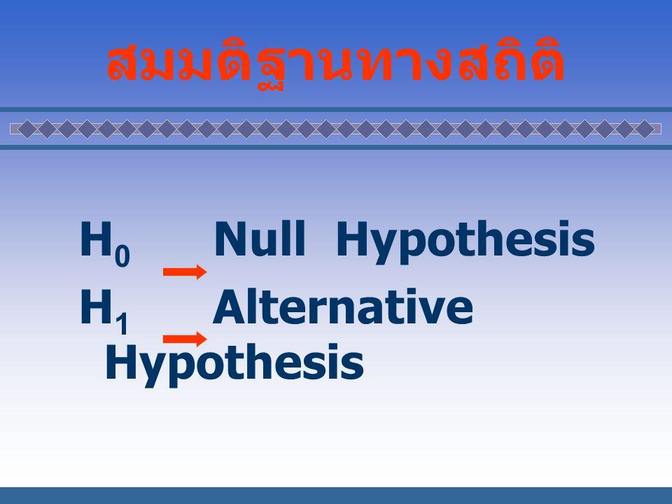 สมมติฐานทางสถิติ H 0 Null Hypothesis H 1 Alternative Hypothesis