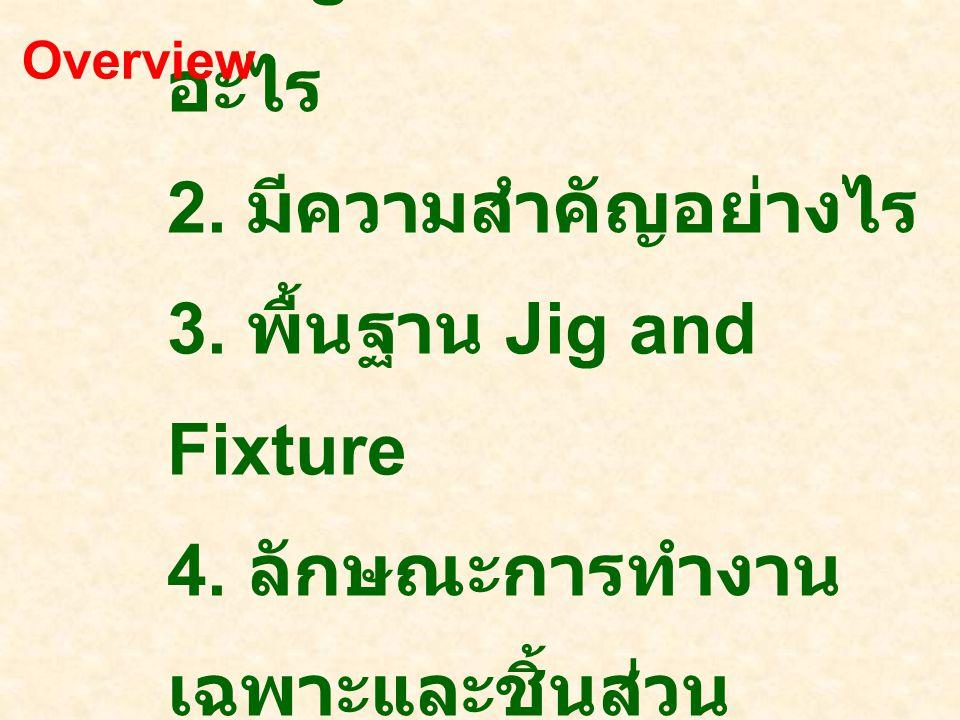 1.Jig and Fixture คือ อะไร 2. มีความสำคัญอย่างไร 3.