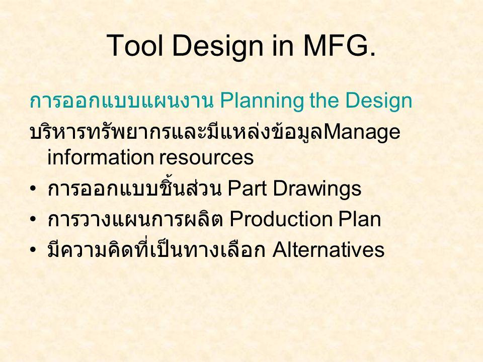 Tool Design in MFG. การออกแบบแผนงาน Planning the Design บริหารทรัพยากรและมีแหล่งข้อมูล Manage information resources การออกแบบชิ้นส่วน Part Drawings กา