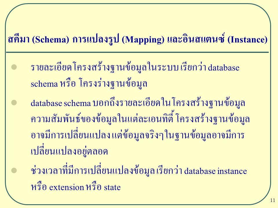 11 รายละเอียดโครงสร้างฐานข้อมูลในระบบ เรียกว่า database schema หรือ โครงร่างฐานข้อมูล database schema บอกถึงรายละเอียดในโครงสร้างฐานข้อมูล ความสัมพันธ