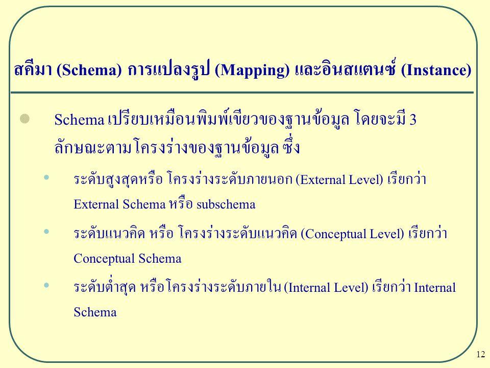 12 Schema เปรียบเหมือนพิมพ์เขียวของฐานข้อมูล โดยจะมี 3 ลักษณะตามโครงร่างของฐานข้อมูล ซึ่ง ระดับสูงสุดหรือ โครงร่างระดับภายนอก (External Level) เรียกว่