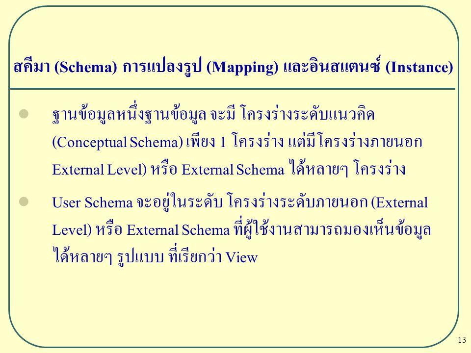 13 ฐานข้อมูลหนึ่งฐานข้อมูล จะมี โครงร่างระดับแนวคิด (Conceptual Schema) เพียง 1 โครงร่าง แต่มีโครงร่างภายนอก External Level) หรือ External Schema ได้ห